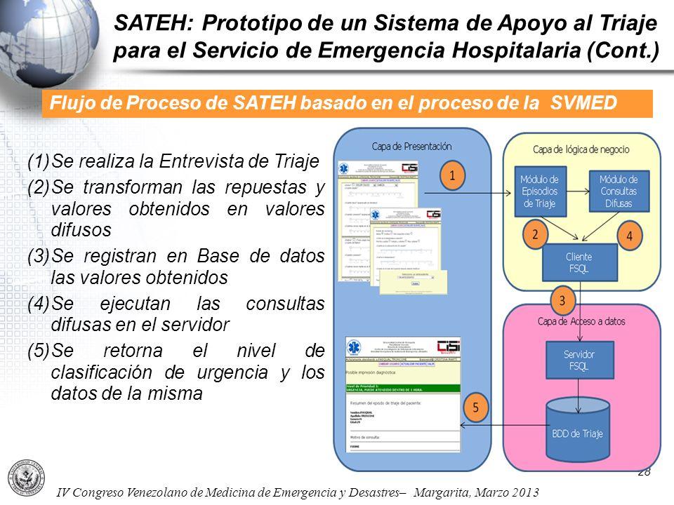 SATEH: Prototipo de un Sistema de Apoyo al Triaje para el Servicio de Emergencia Hospitalaria (Cont.)