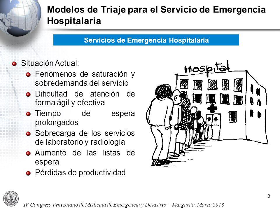 Servicios de Emergencia Hospitalaria