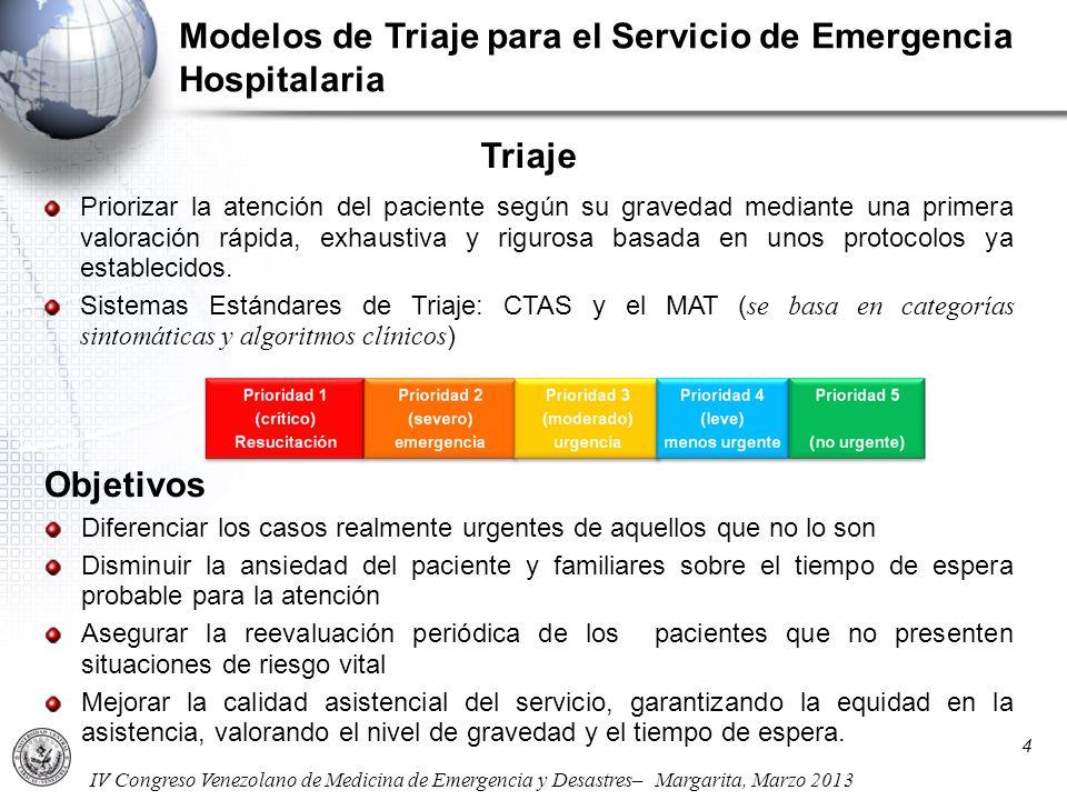 Modelos de Triaje para el Servicio de Emergencia Hospitalaria