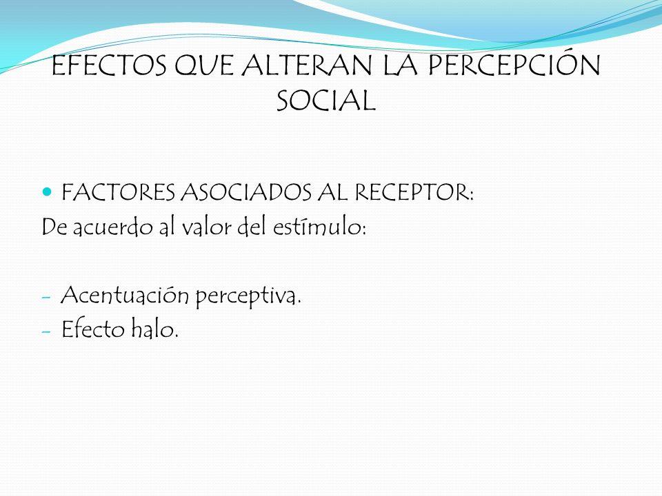 EFECTOS QUE ALTERAN LA PERCEPCIÓN SOCIAL