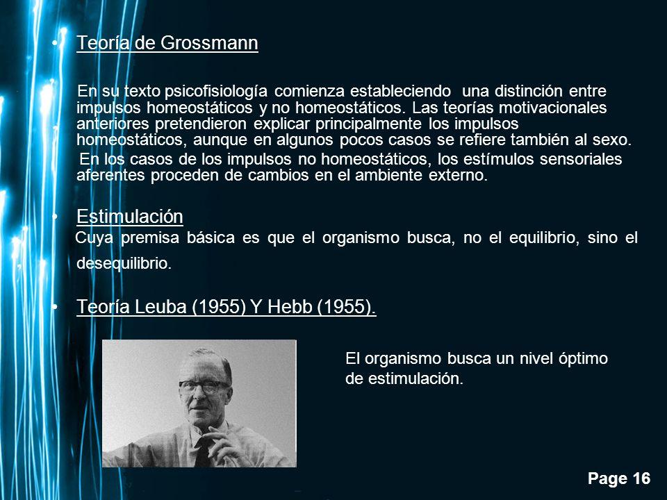 Teoría Leuba (1955) Y Hebb (1955).