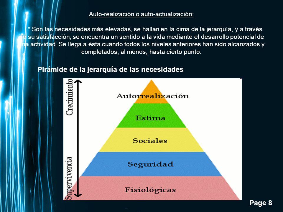 Pirámide de la jerarquía de las necesidades