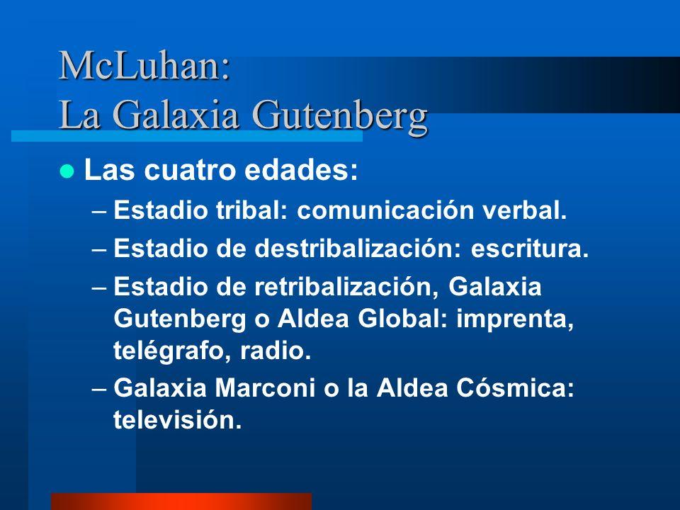 McLuhan: La Galaxia Gutenberg