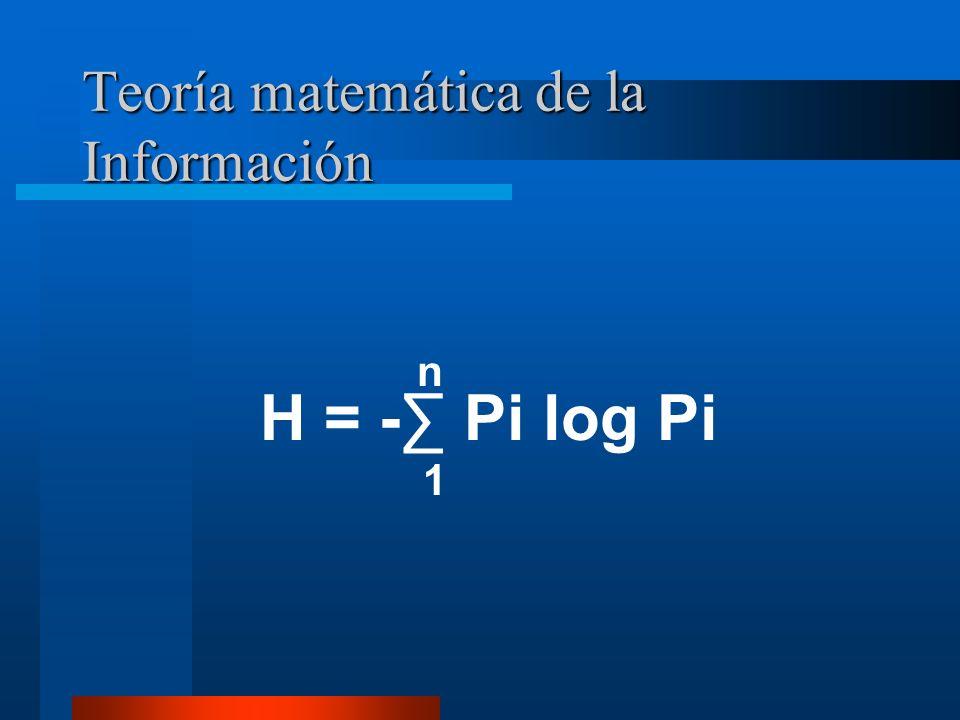 Teoría matemática de la Información
