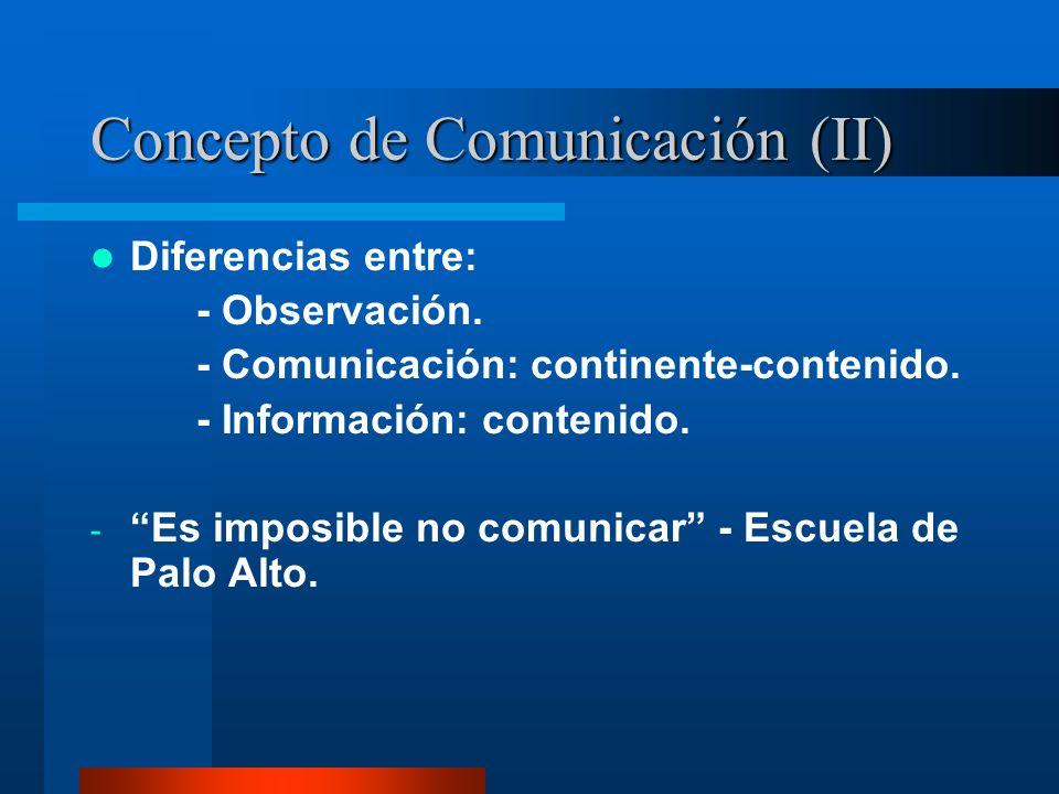 Concepto de Comunicación (II)