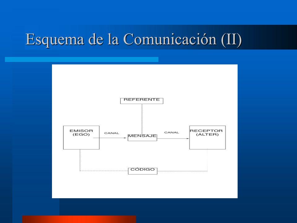 Esquema de la Comunicación (II)