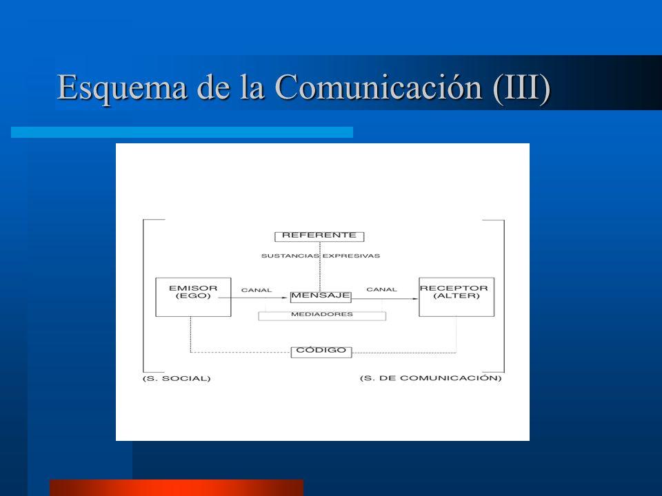 Esquema de la Comunicación (III)