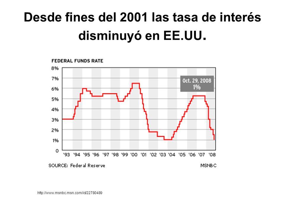 Desde fines del 2001 las tasa de interés disminuyó en EE.UU.
