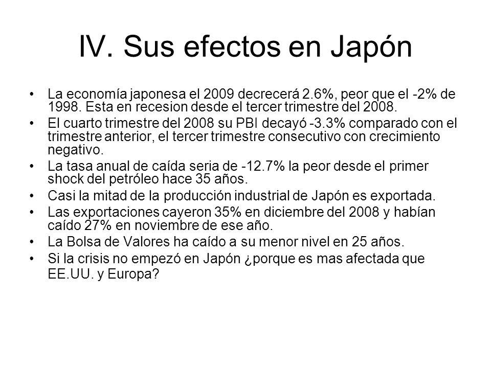 IV. Sus efectos en JapónLa economía japonesa el 2009 decrecerá 2.6%, peor que el -2% de 1998. Esta en recesion desde el tercer trimestre del 2008.