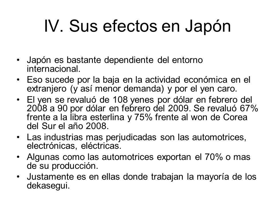 IV. Sus efectos en Japón Japón es bastante dependiente del entorno internacional.