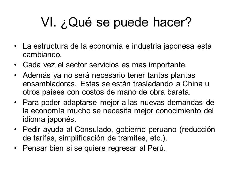 VI. ¿Qué se puede hacer La estructura de la economía e industria japonesa esta cambiando. Cada vez el sector servicios es mas importante.