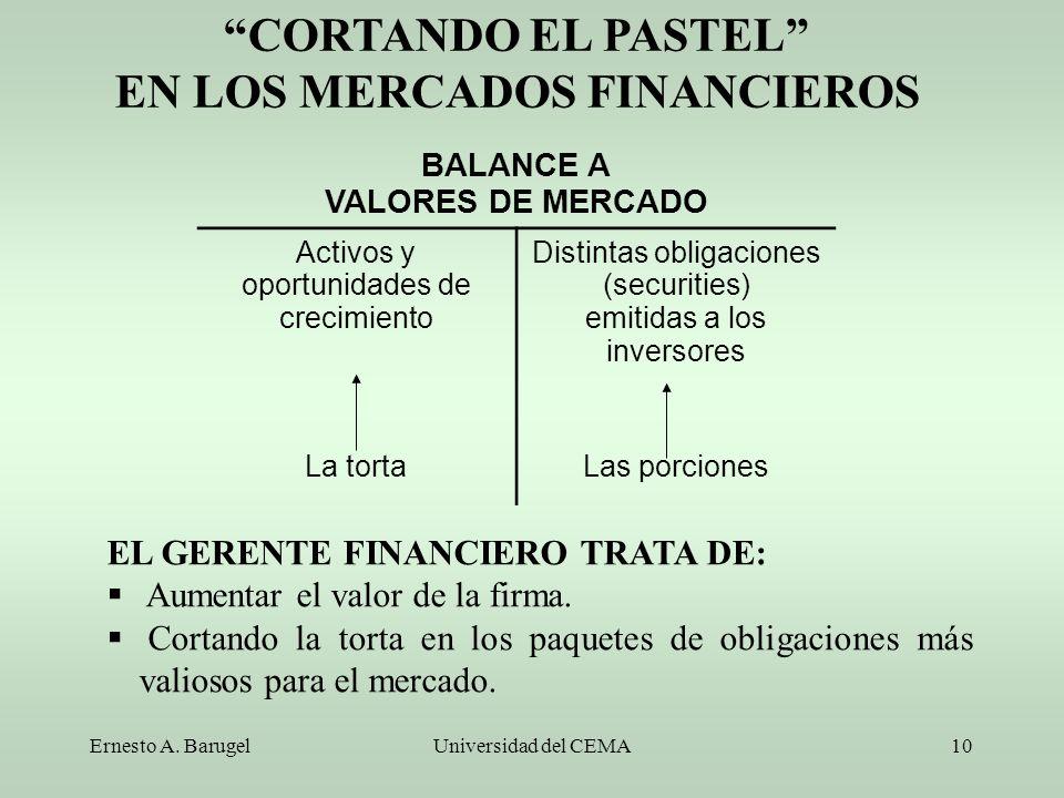EN LOS MERCADOS FINANCIEROS
