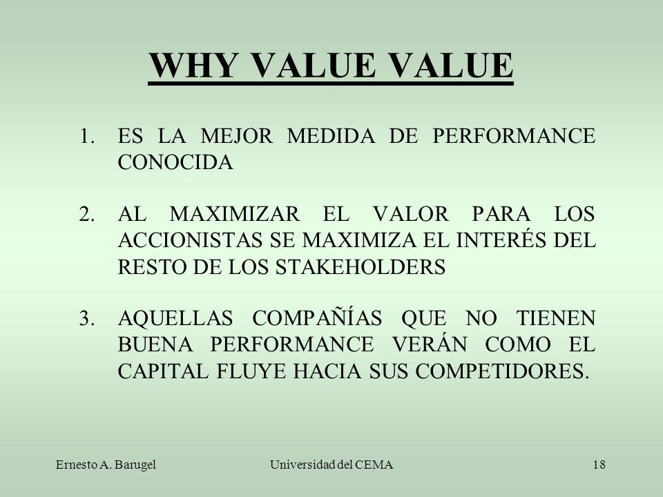 WHY VALUE VALUE ES LA MEJOR MEDIDA DE PERFORMANCE CONOCIDA