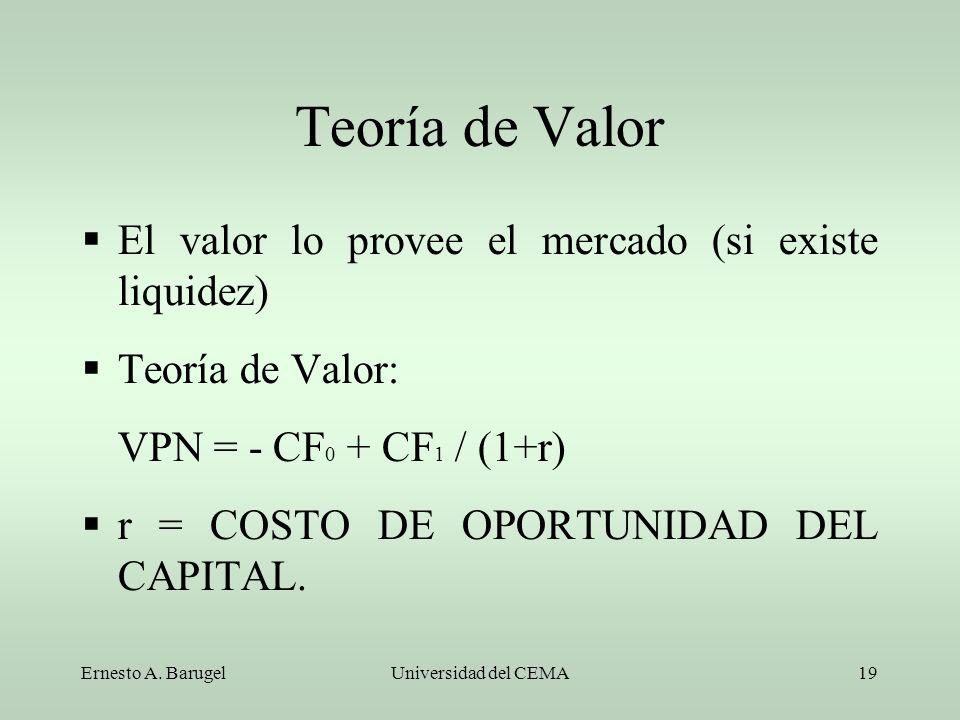 Teoría de Valor El valor lo provee el mercado (si existe liquidez)