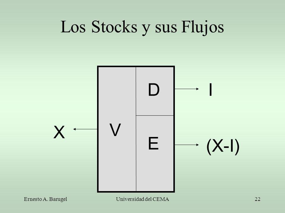 Los Stocks y sus Flujos D I V X E (X-I) Ernesto A. Barugel