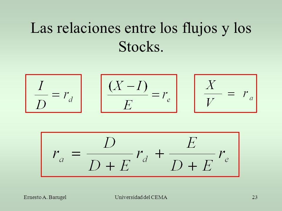 Las relaciones entre los flujos y los Stocks.