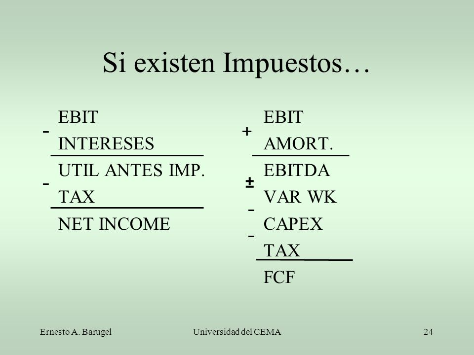 Si existen Impuestos… EBIT INTERESES UTIL ANTES IMP. TAX NET INCOME