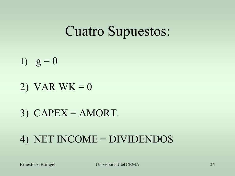 Cuatro Supuestos: VAR WK = 0 CAPEX = AMORT. NET INCOME = DIVIDENDOS