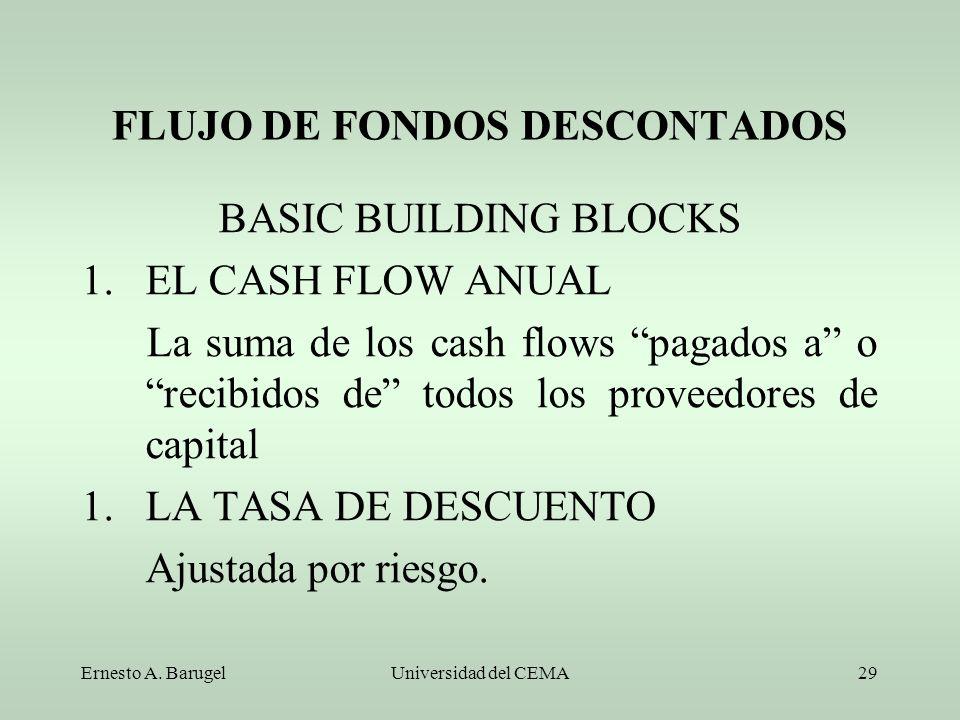 FLUJO DE FONDOS DESCONTADOS