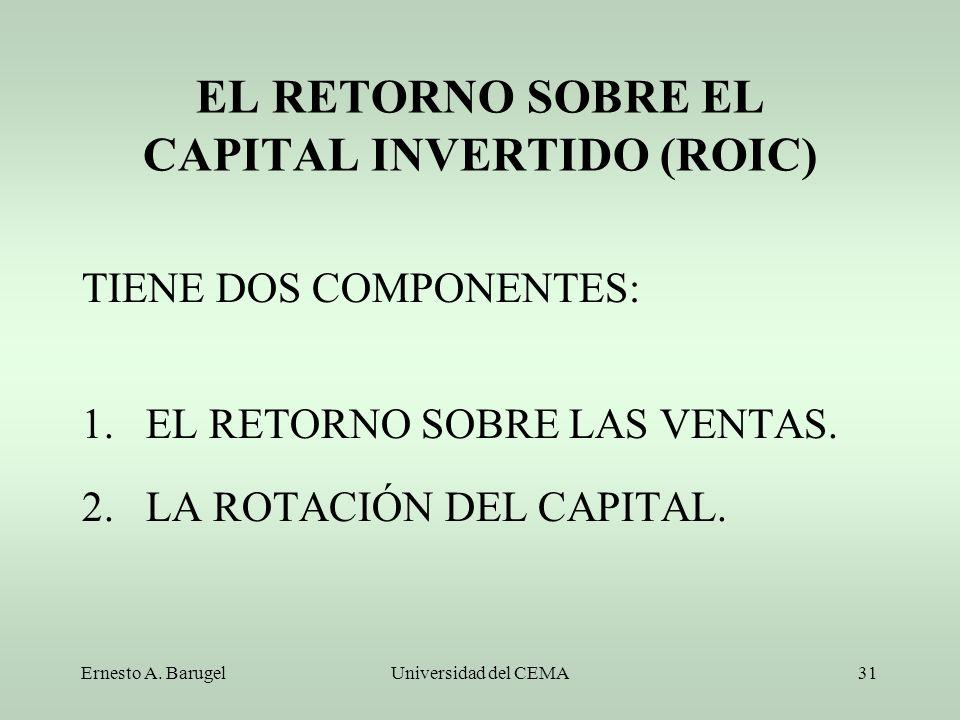 EL RETORNO SOBRE EL CAPITAL INVERTIDO (ROIC)