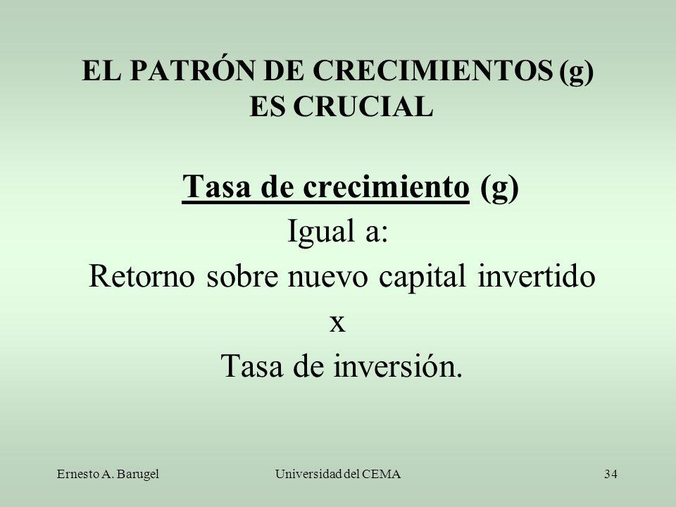 EL PATRÓN DE CRECIMIENTOS (g) ES CRUCIAL