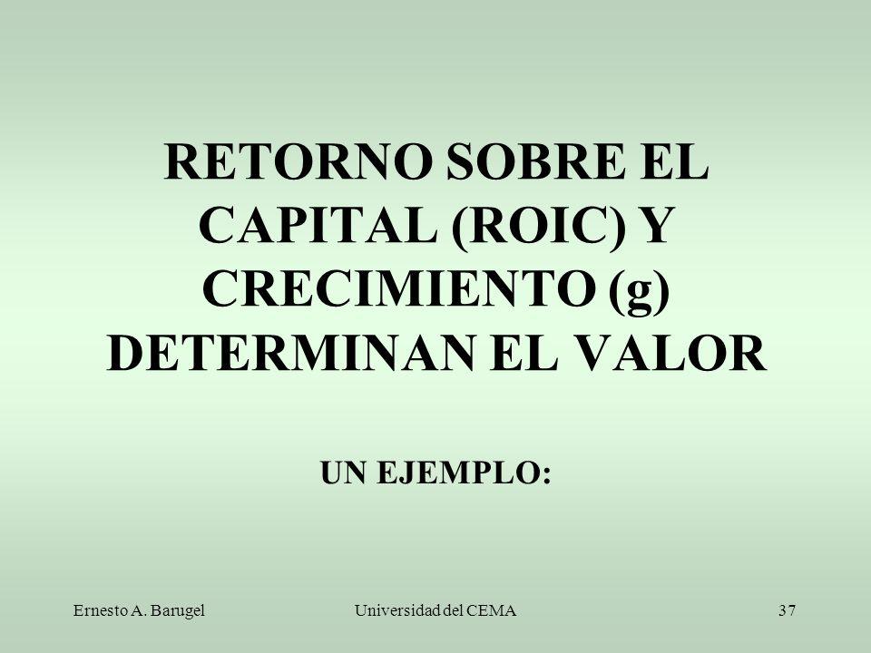 RETORNO SOBRE EL CAPITAL (ROIC) Y CRECIMIENTO (g) DETERMINAN EL VALOR