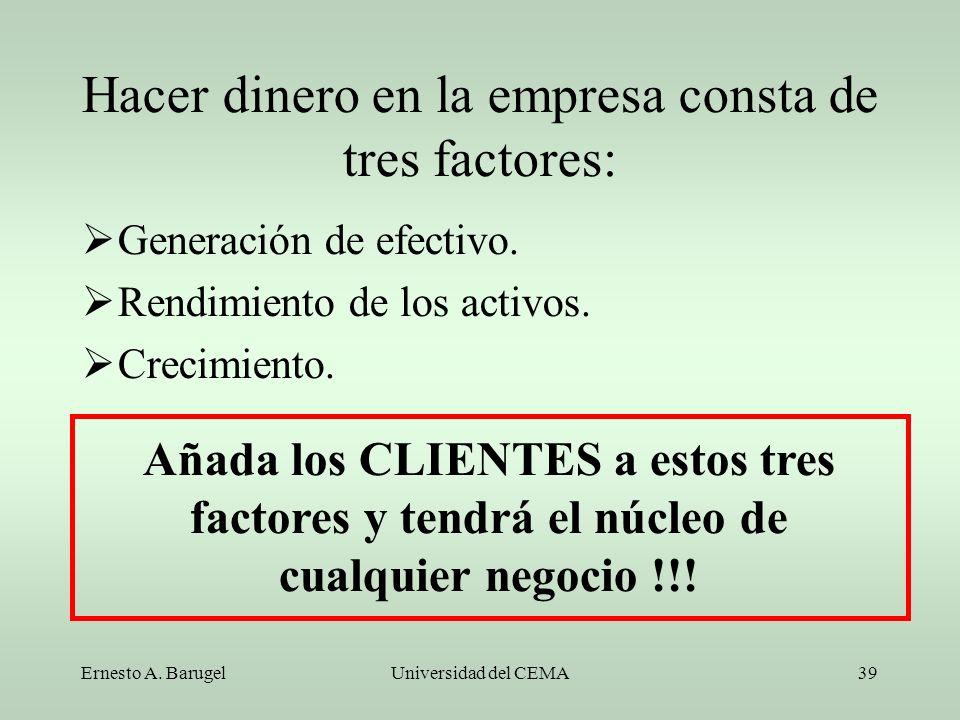Hacer dinero en la empresa consta de tres factores: