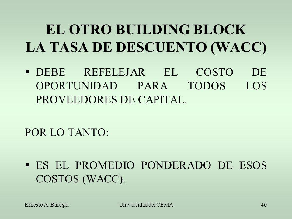 EL OTRO BUILDING BLOCK LA TASA DE DESCUENTO (WACC)