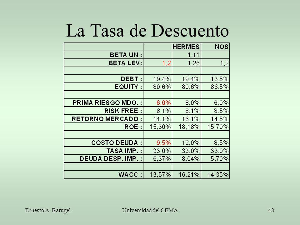 La Tasa de Descuento Ernesto A. Barugel Universidad del CEMA