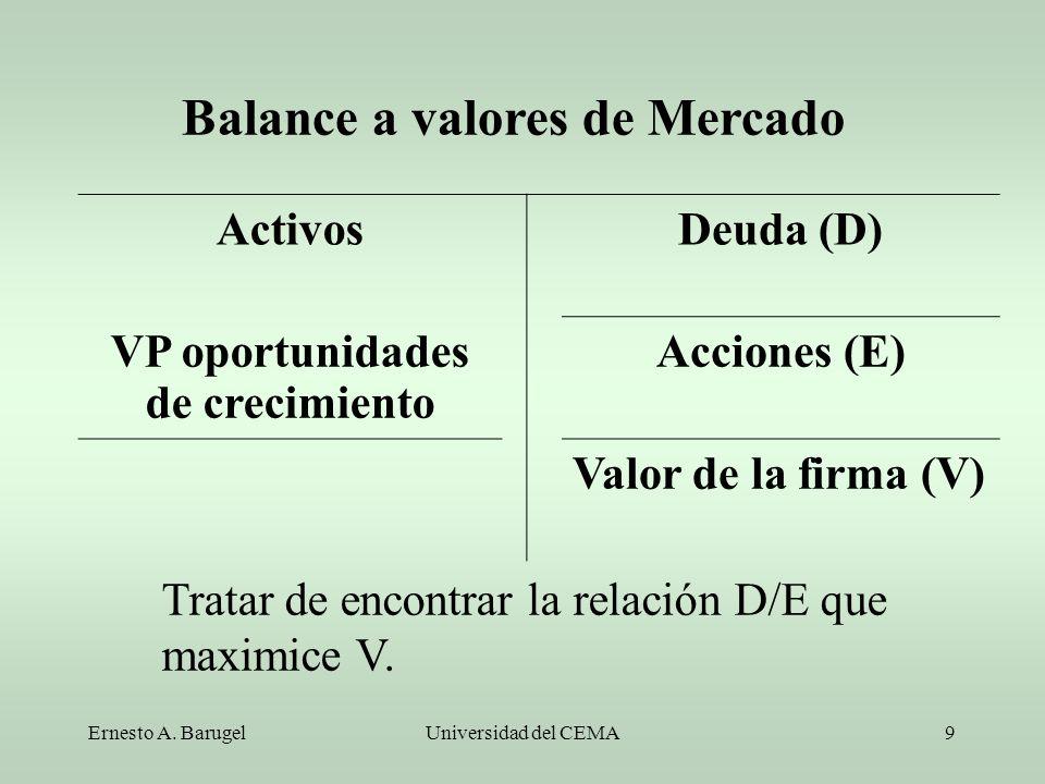 Balance a valores de Mercado VP oportunidades de crecimiento
