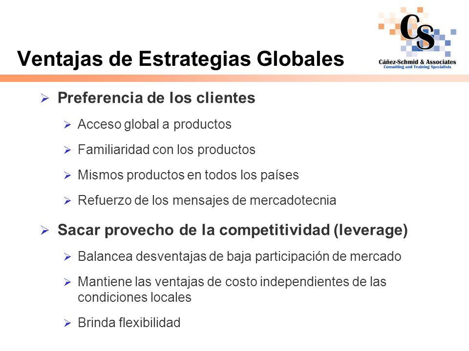 Ventajas de Estrategias Globales