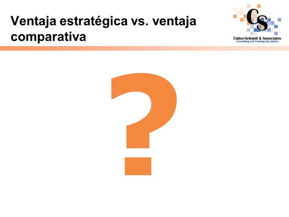 Ventaja estratégica vs. ventaja comparativa