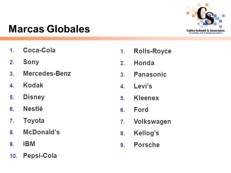 Marcas Globales Coca-Cola Rolls-Royce Sony Honda Mercedes-Benz
