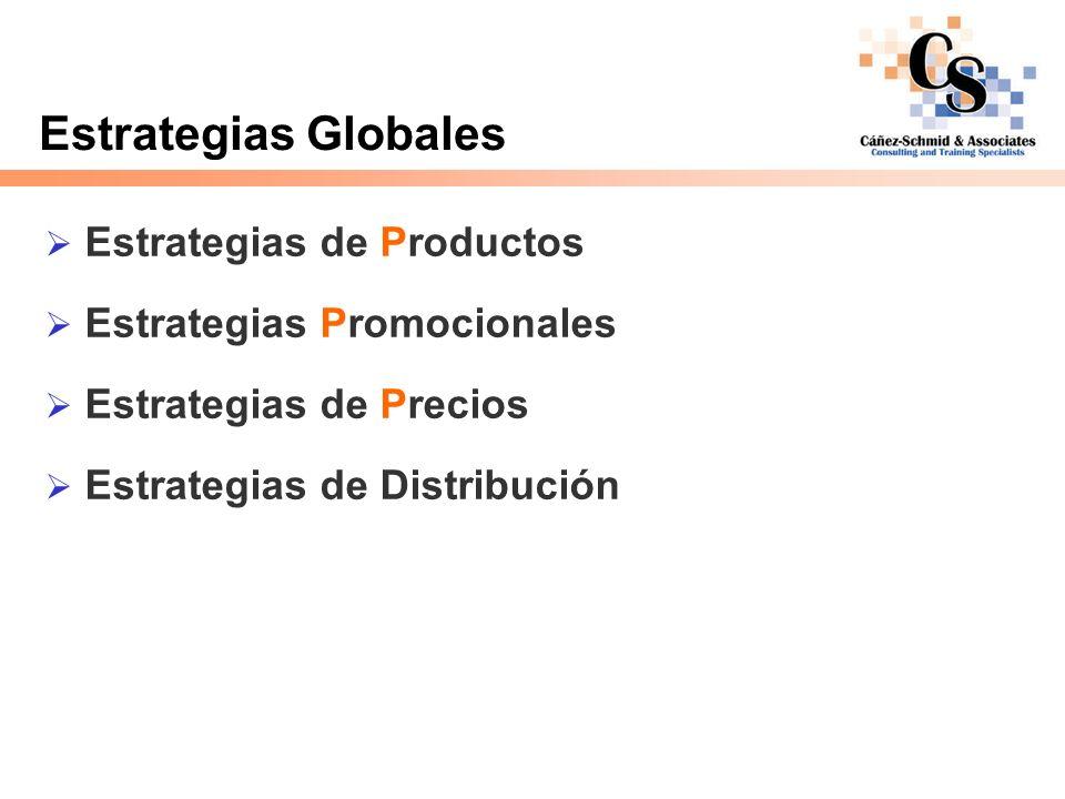 Estrategias Globales Estrategias de Productos