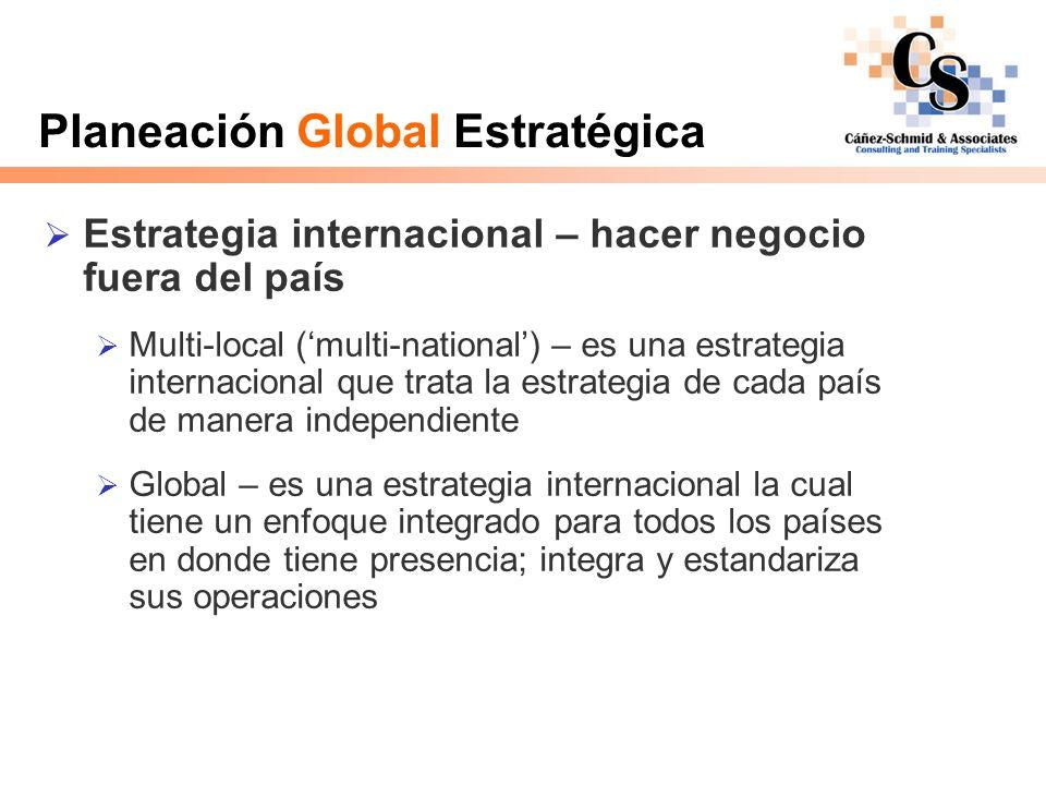Planeación Global Estratégica