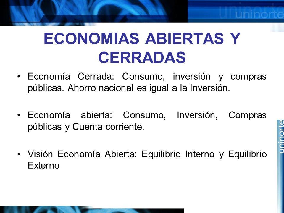 ECONOMIAS ABIERTAS Y CERRADAS