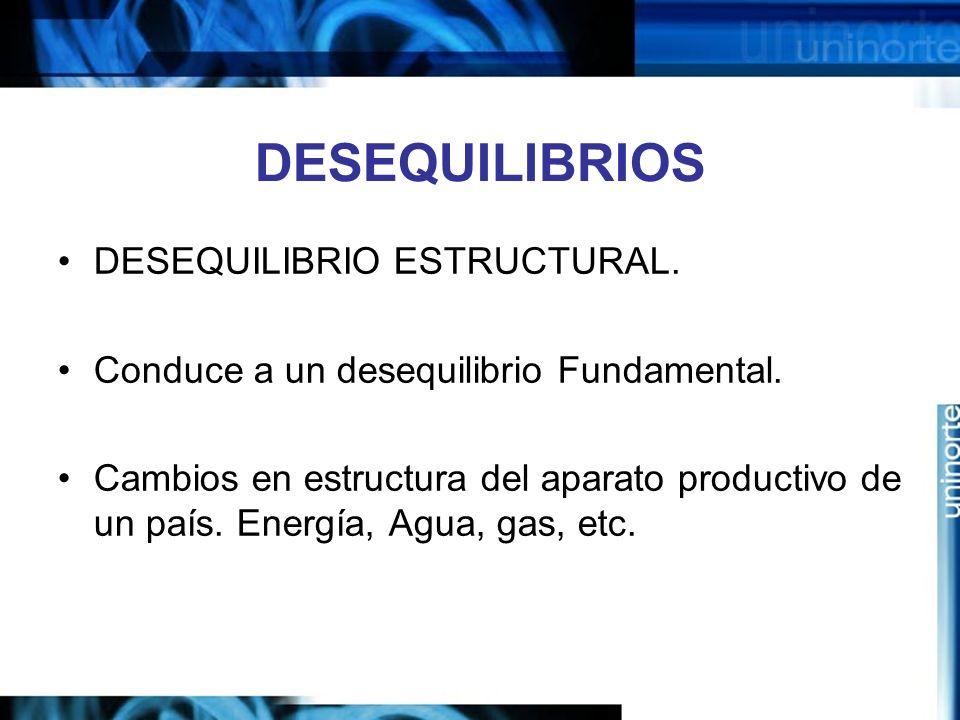 DESEQUILIBRIOS DESEQUILIBRIO ESTRUCTURAL.