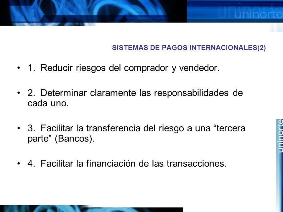 SISTEMAS DE PAGOS INTERNACIONALES(2)