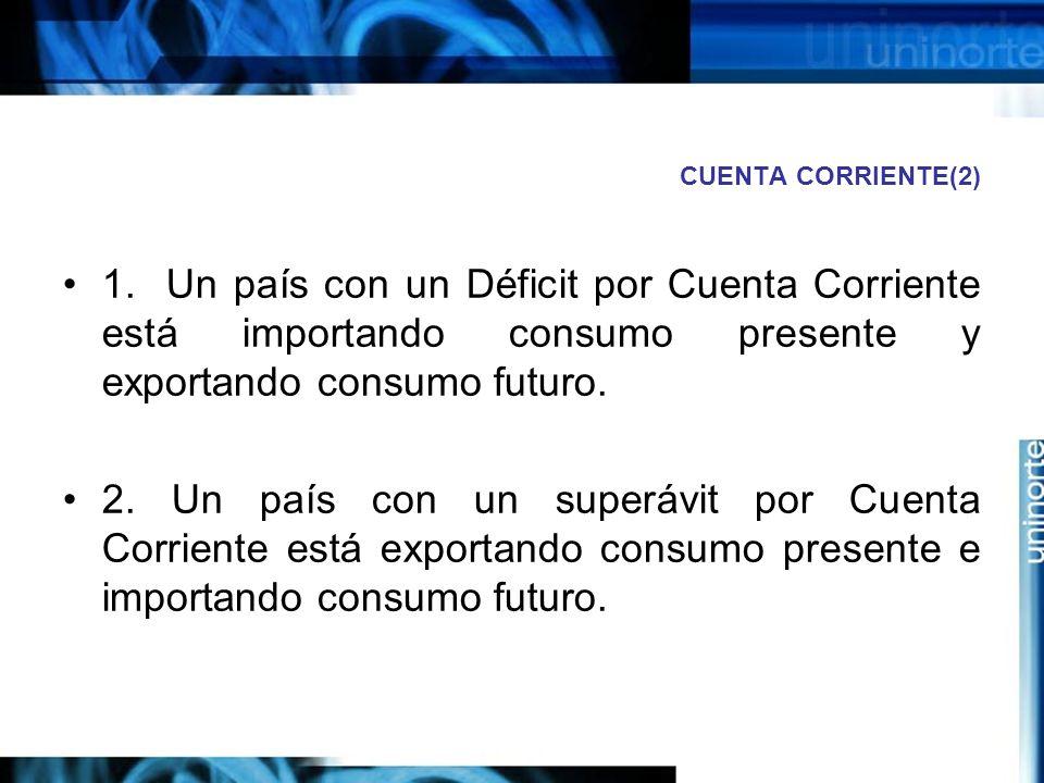 CUENTA CORRIENTE(2) 1. Un país con un Déficit por Cuenta Corriente está importando consumo presente y exportando consumo futuro.
