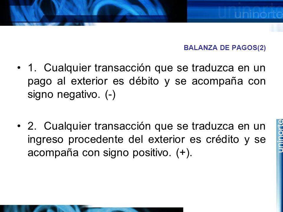 BALANZA DE PAGOS(2) 1. Cualquier transacción que se traduzca en un pago al exterior es débito y se acompaña con signo negativo. (-)