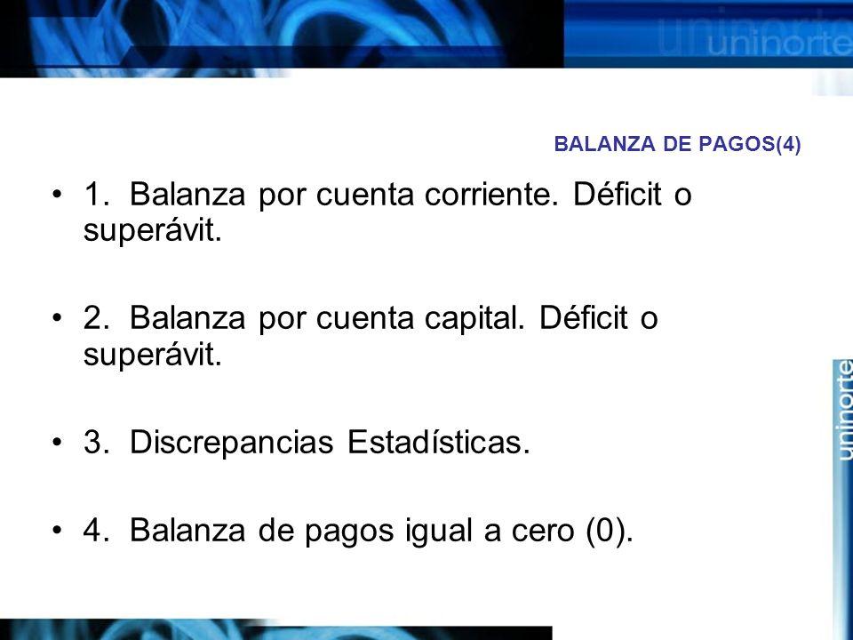 1. Balanza por cuenta corriente. Déficit o superávit.
