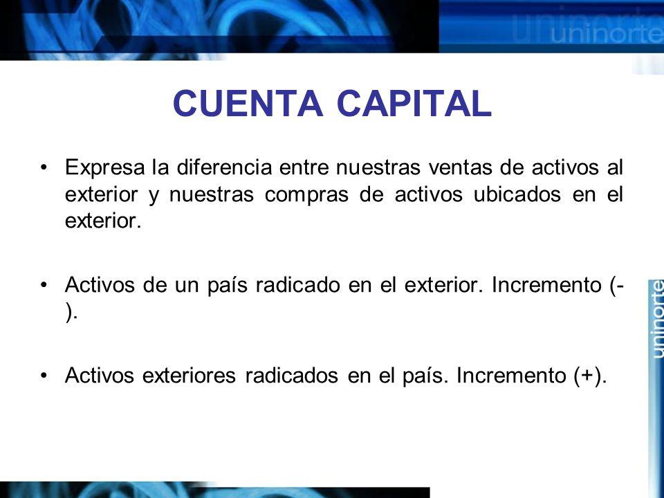 CUENTA CAPITAL Expresa la diferencia entre nuestras ventas de activos al exterior y nuestras compras de activos ubicados en el exterior.