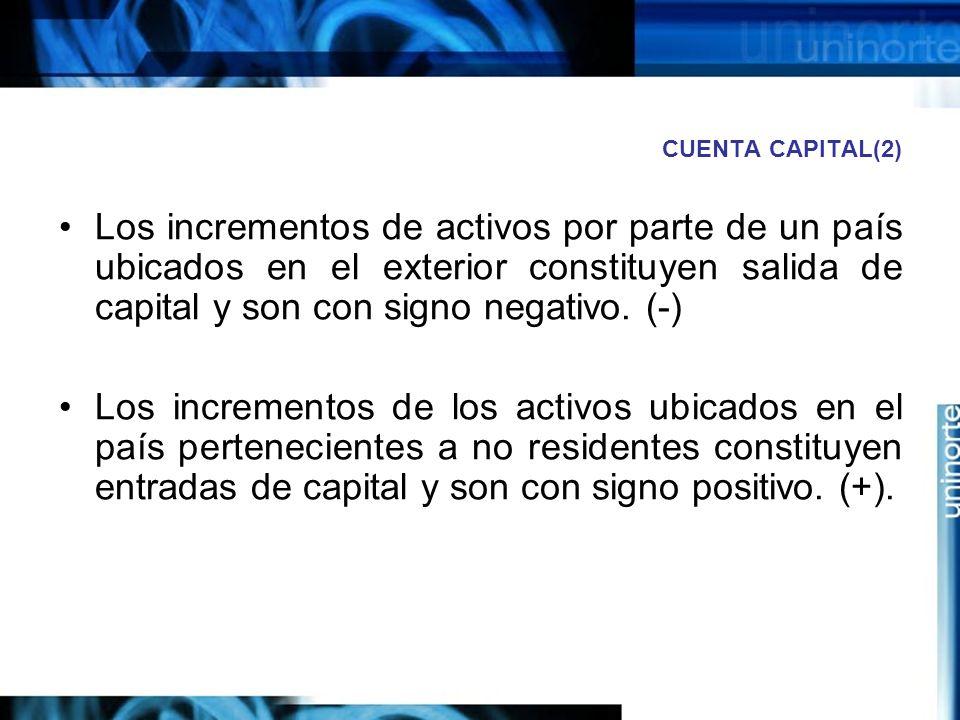 CUENTA CAPITAL(2)