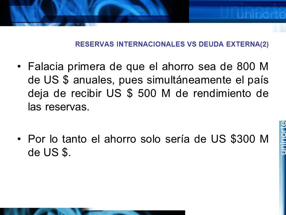 RESERVAS INTERNACIONALES VS DEUDA EXTERNA(2)