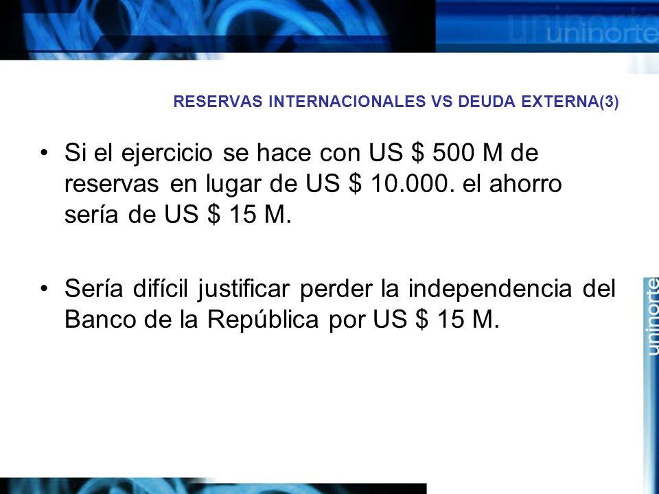 RESERVAS INTERNACIONALES VS DEUDA EXTERNA(3)