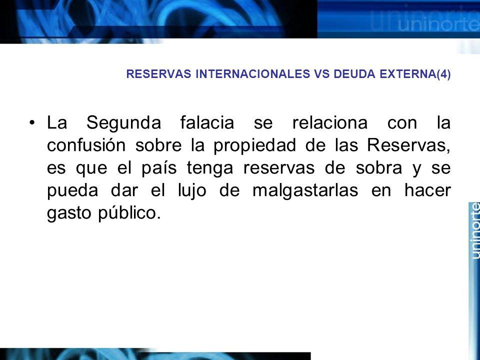 RESERVAS INTERNACIONALES VS DEUDA EXTERNA(4)