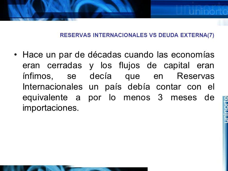 RESERVAS INTERNACIONALES VS DEUDA EXTERNA(7)
