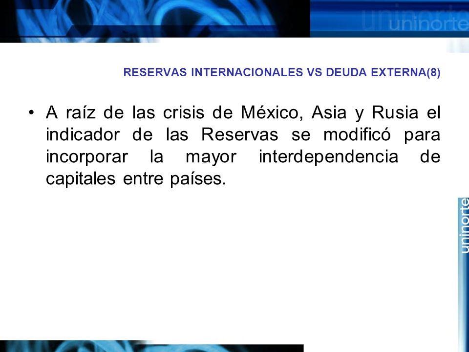 RESERVAS INTERNACIONALES VS DEUDA EXTERNA(8)