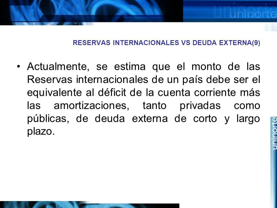 RESERVAS INTERNACIONALES VS DEUDA EXTERNA(9)