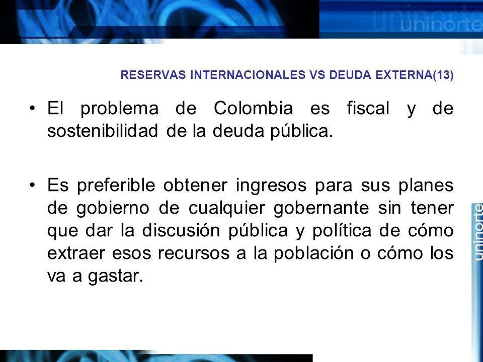 RESERVAS INTERNACIONALES VS DEUDA EXTERNA(13)